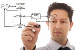 businessprocess-tiny
